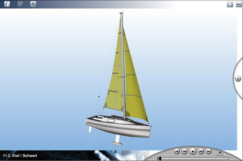 Sportbootführerschein Binnen Segel/Moto